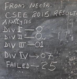 Die Ergebnisse der letzten Abschlussprüfung auf einer Schultafel im Lehrerzimmer